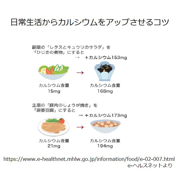 【出典】厚生労働省 e-ヘルスネット