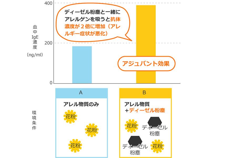 図【提供:ダイキン工業】