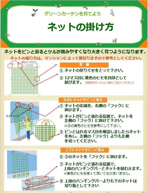 【出典】環境省 森のシティグリーンカーテンプロジェクト事務局(https://www.env.go.jp/earth/setsudenco2/poster.ppt)を加工して作成