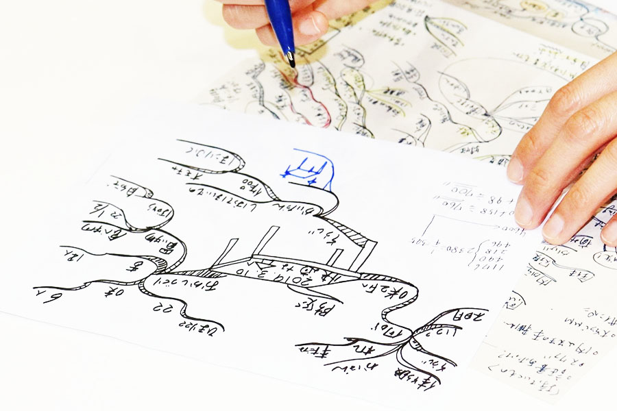 鈴木さんが実際に子供とのやりとりで使用した「マインドマップ」【写真:Hint-Pot編集部】