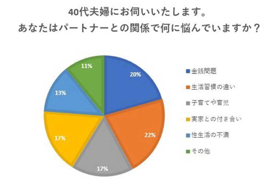 【出典:株式会社日本マーケティングリサーチ機構】