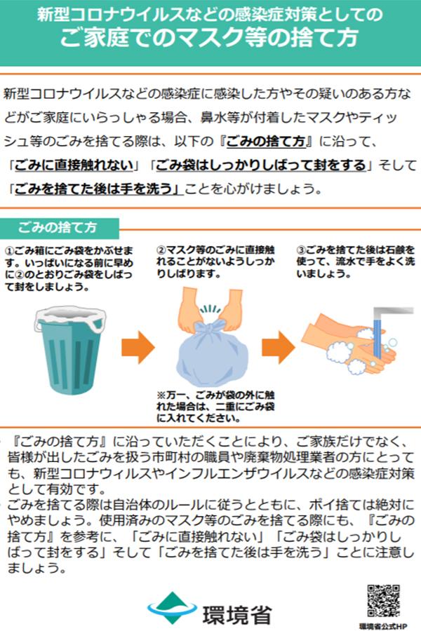 【出典:環境省】
