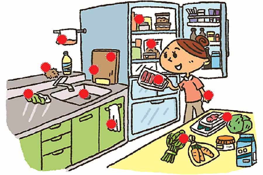 【出典:政府広報オンライン「食中毒を防ぐ3つの原則・6つのポイント」】